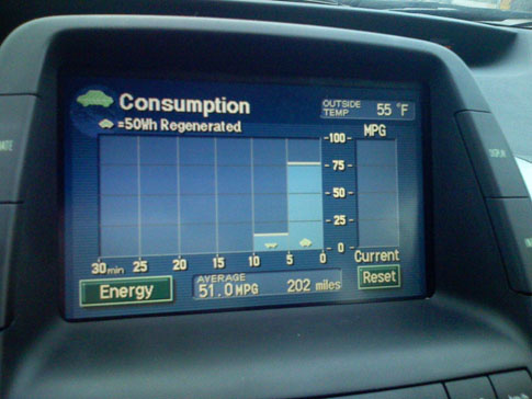 Prius fuel economy display